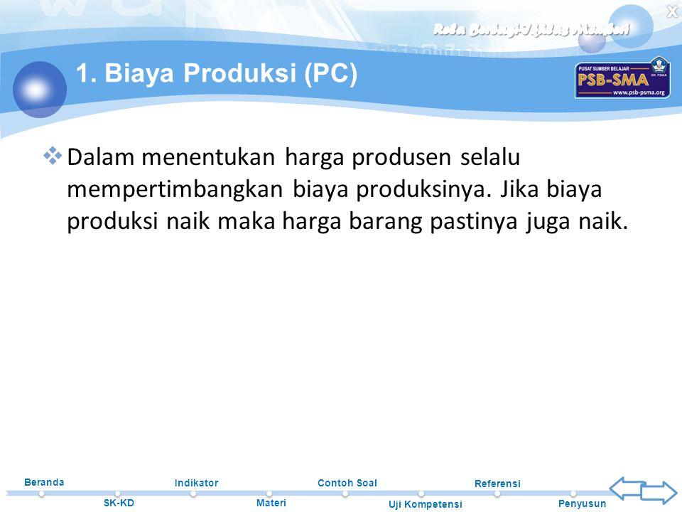 1. Biaya Produksi (PC)