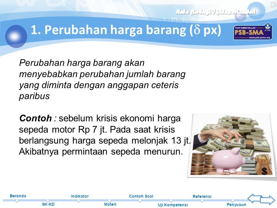 1. Perubahan harga barang ( px)
