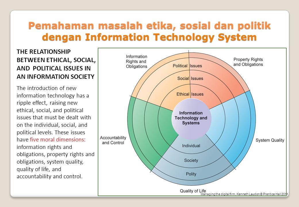 Pemahaman masalah etika, sosial dan politik dengan Information Technology System