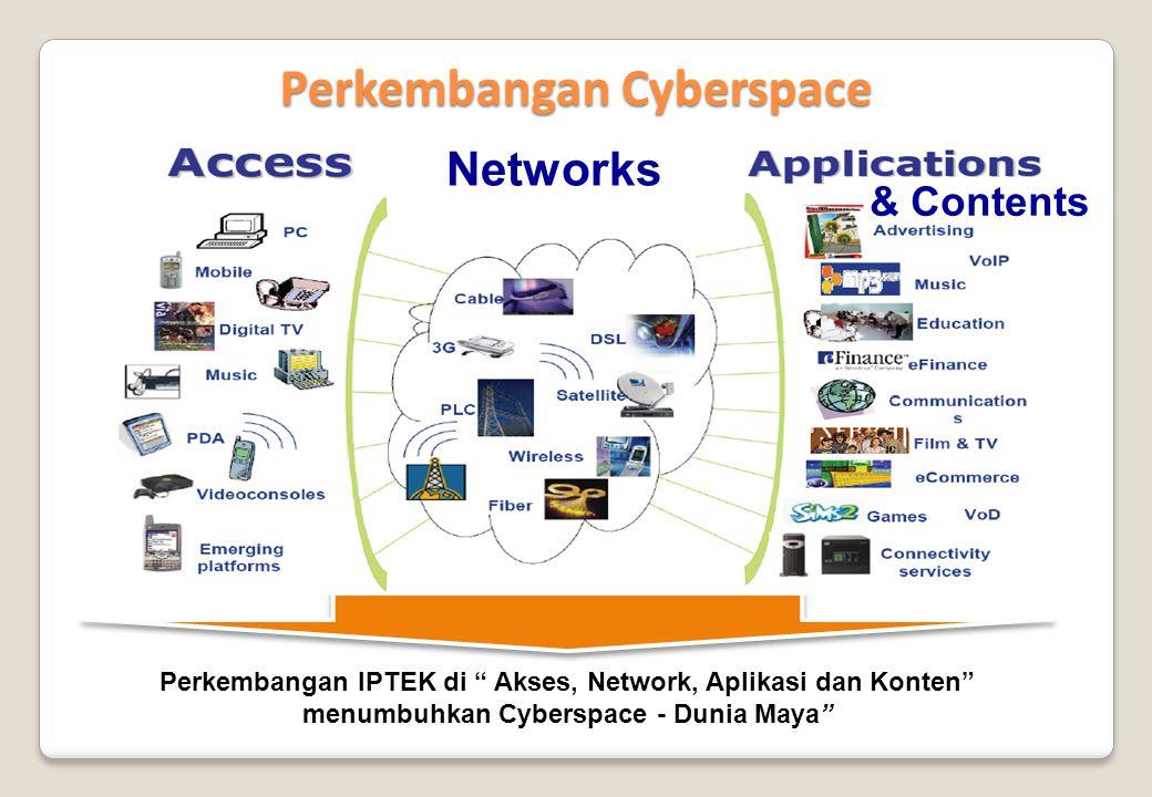 Perkembangan Cyberspace