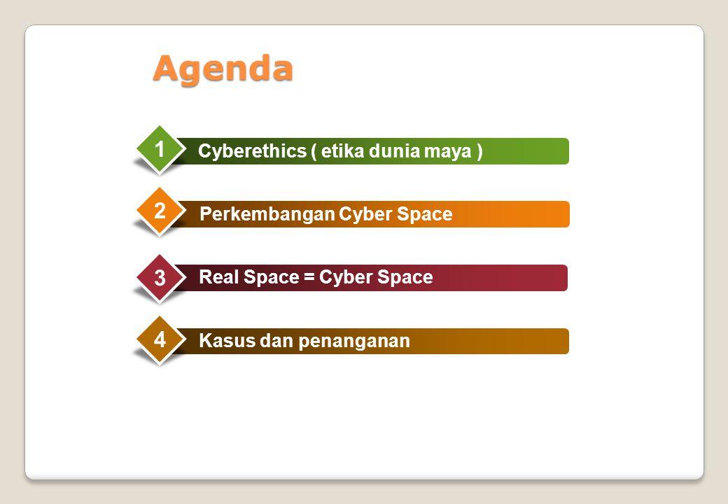 Agenda 1 2 3 4 Cyberethics ( etika dunia maya )