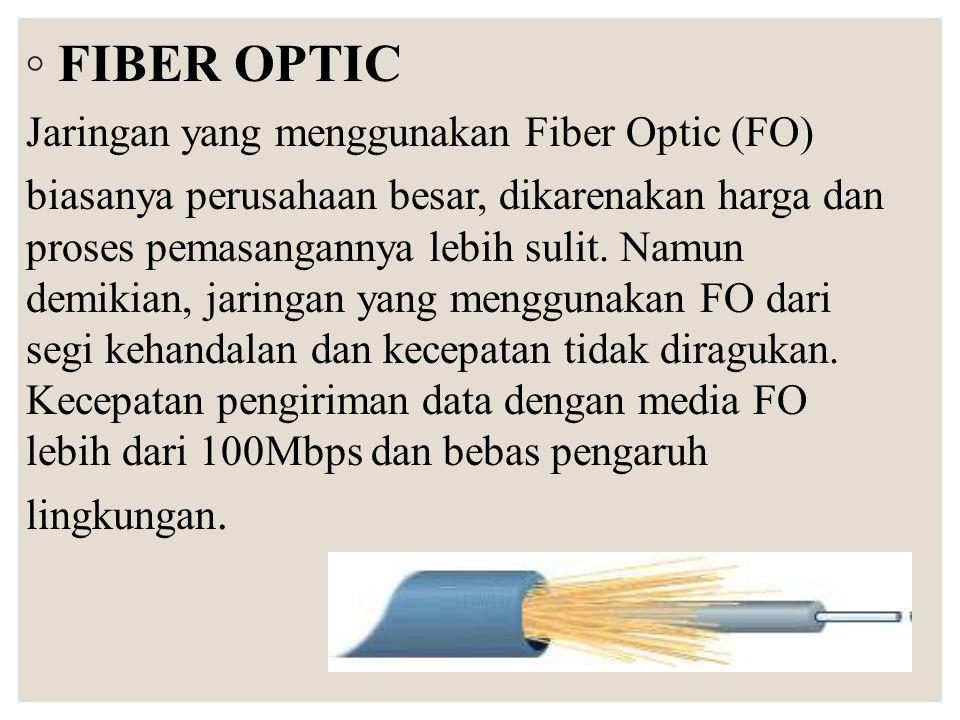 FIBER OPTIC Jaringan yang menggunakan Fiber Optic (FO)