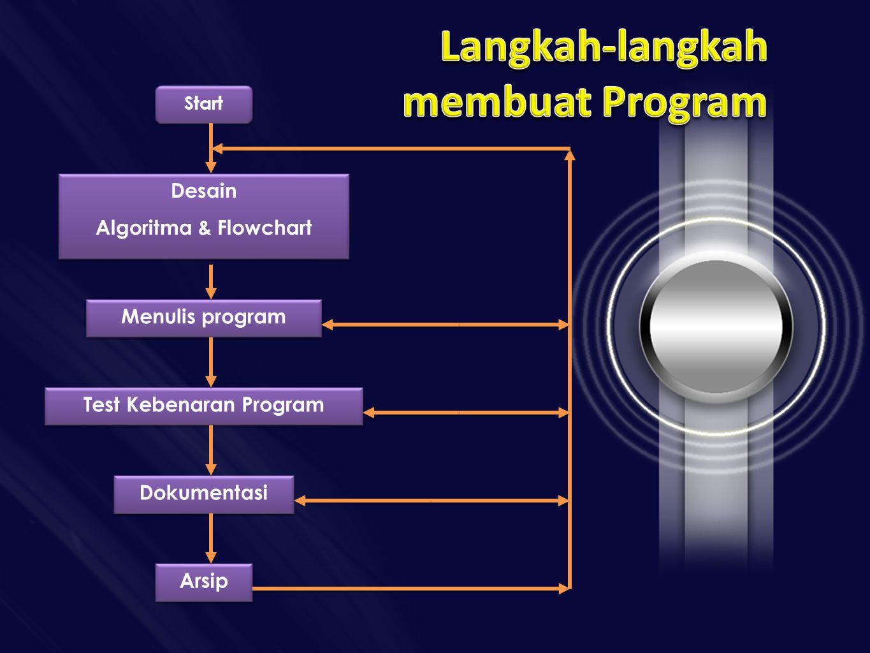 Langkah-langkah membuat Program