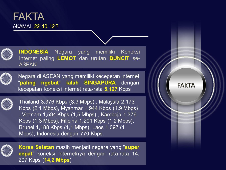 FAKTA AKAMAI 22. 10. 12 INDONESIA Negara yang memiliki Koneksi Internet paling LEMOT dan urutan BUNCIT se- ASEAN.