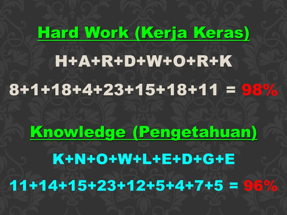 Hard Work (Kerja Keras) H+A+R+D+W+O+R+K 8+1+18+4+23+15+18+11 = 98%