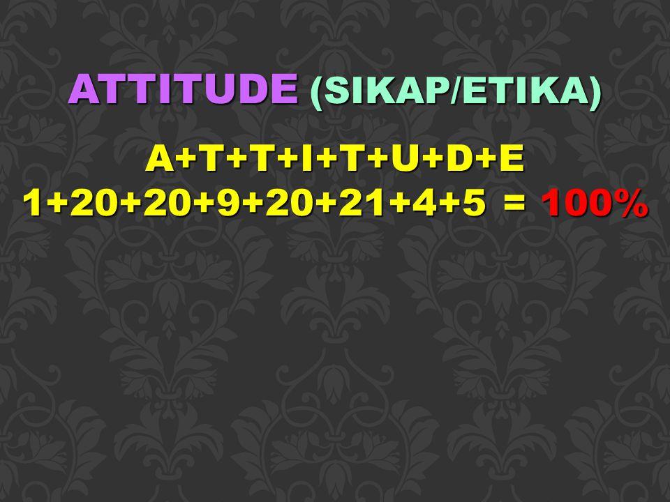 ATTITUDE (SIKAP/ETIKA)