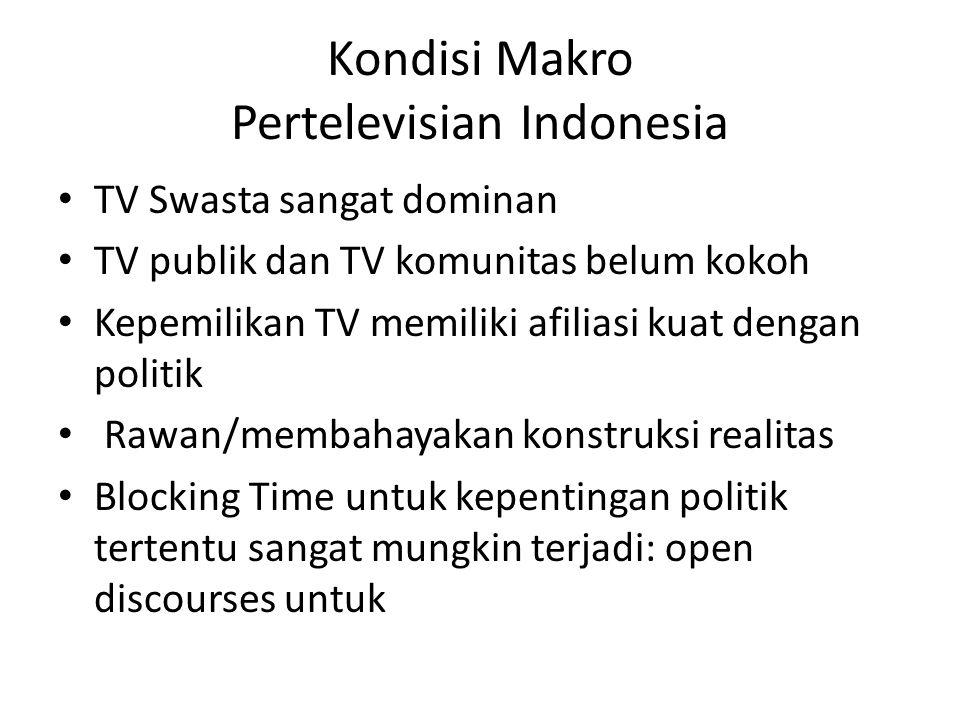 Kondisi Makro Pertelevisian Indonesia