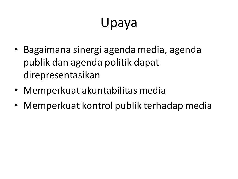 Upaya Bagaimana sinergi agenda media, agenda publik dan agenda politik dapat direpresentasikan. Memperkuat akuntabilitas media.