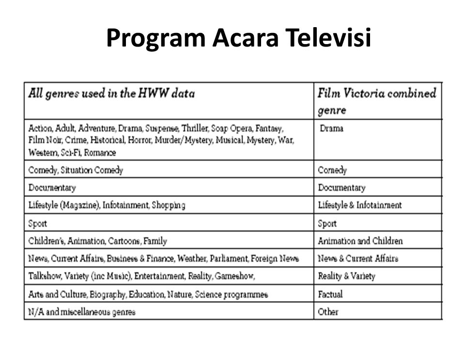 Program Acara Televisi