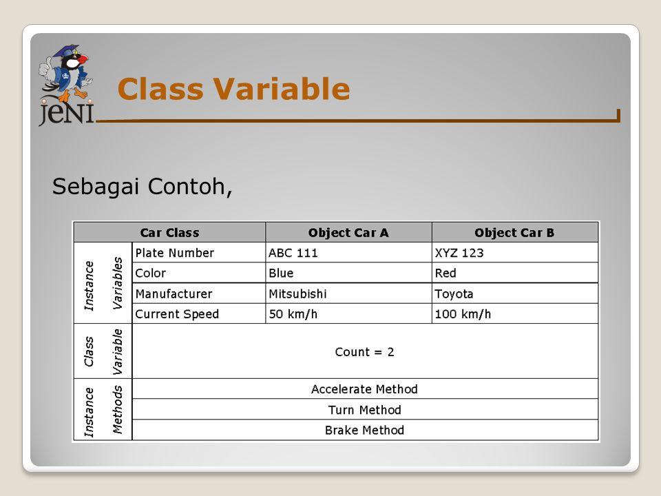 Class Variable Sebagai Contoh,