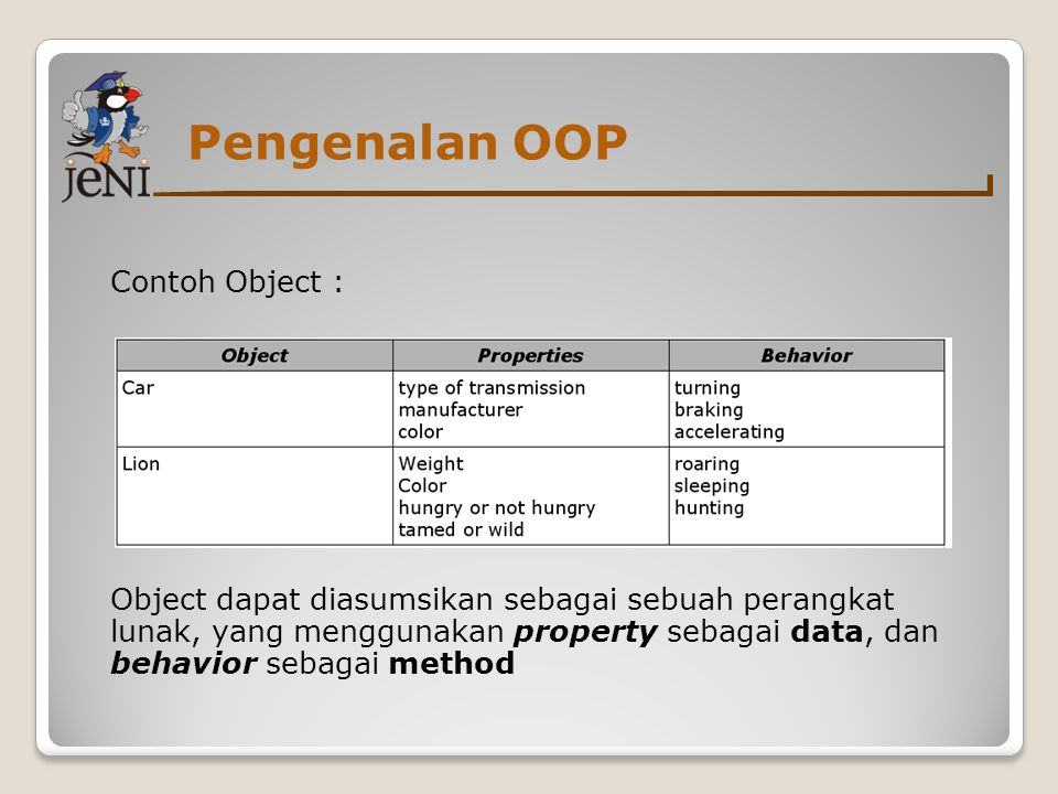 Pengenalan OOP