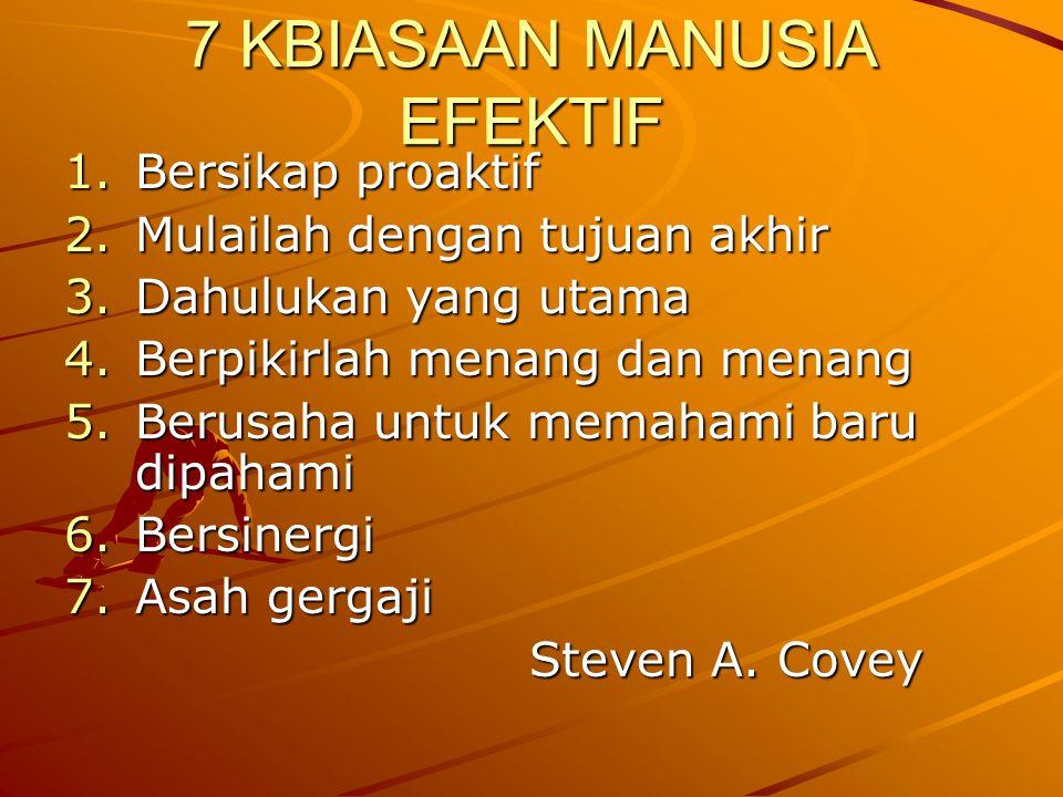 7 KBIASAAN MANUSIA EFEKTIF