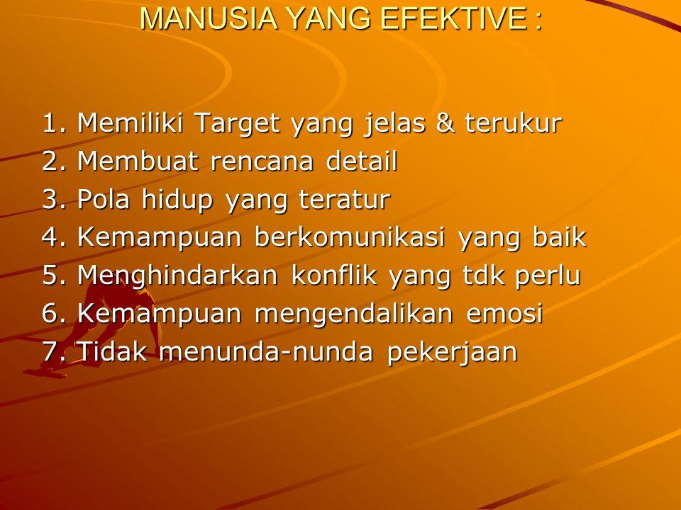 MANUSIA YANG EFEKTIVE :