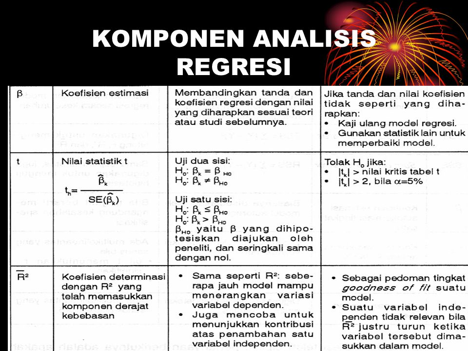 KOMPONEN ANALISIS REGRESI