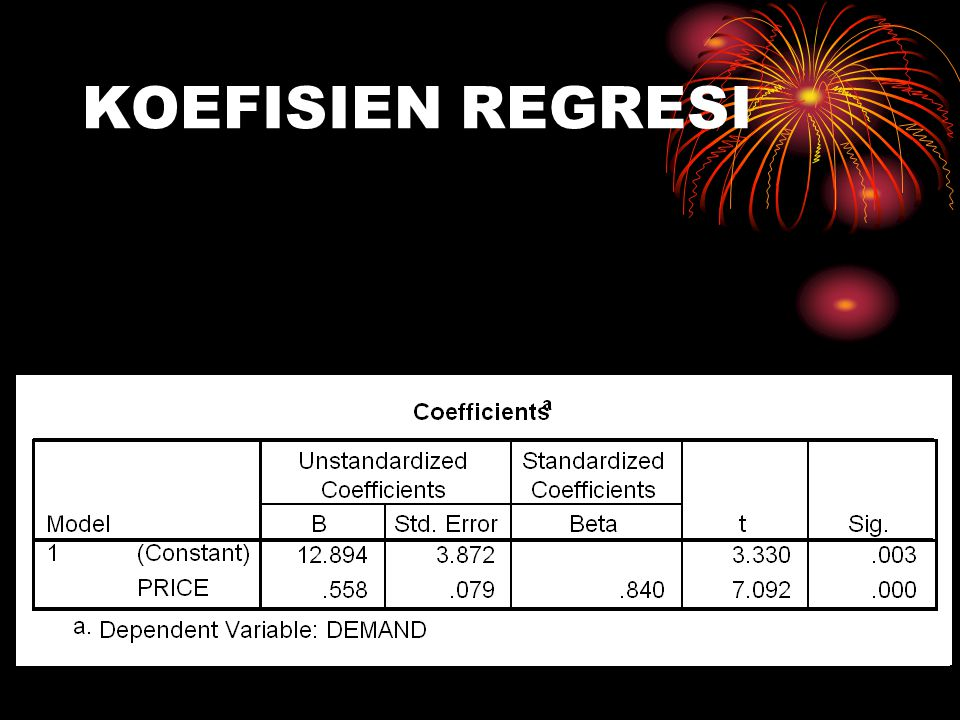KOEFISIEN REGRESI