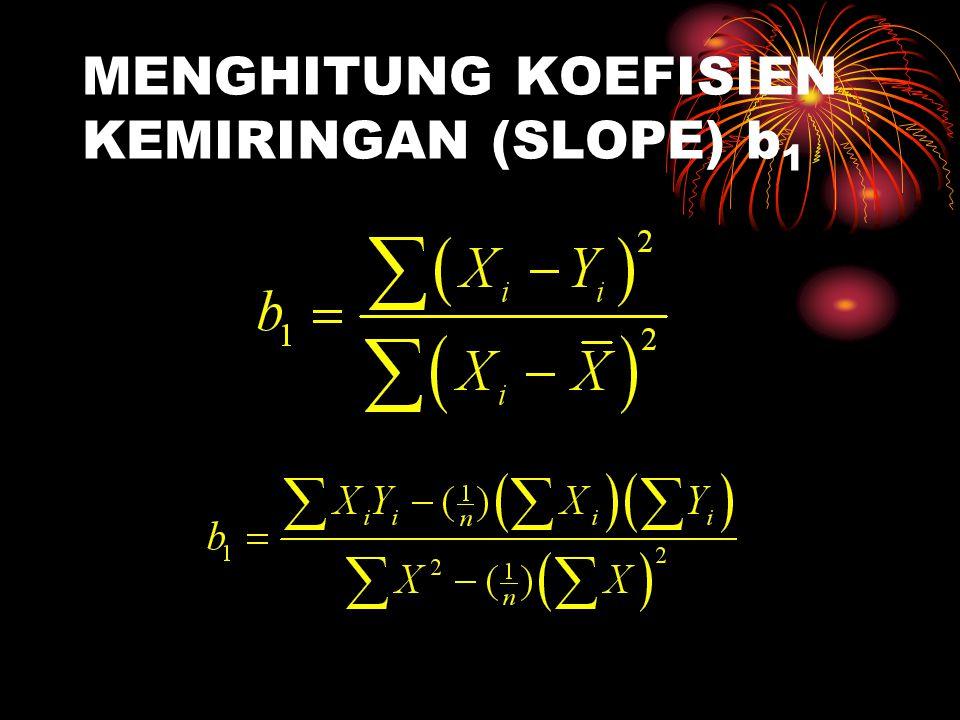 MENGHITUNG KOEFISIEN KEMIRINGAN (SLOPE) b1