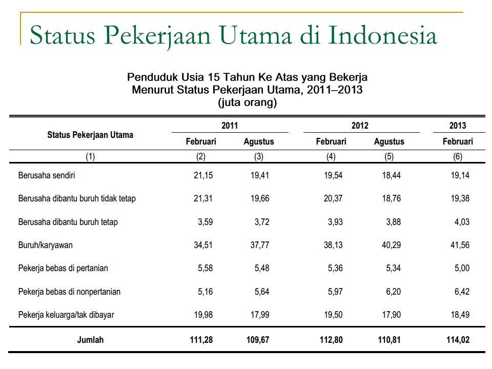 Status Pekerjaan Utama di Indonesia