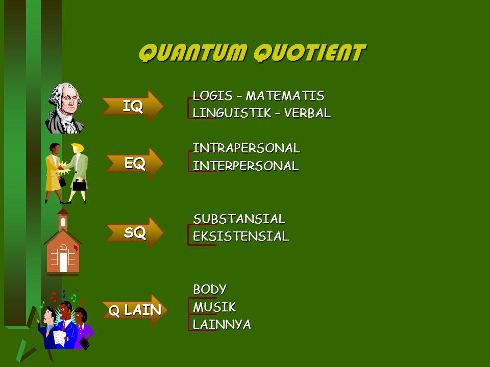 QUANTUM QUOTIENT IQ EQ SQ LOGIS – MATEMATIS LINGUISTIK – VERBAL