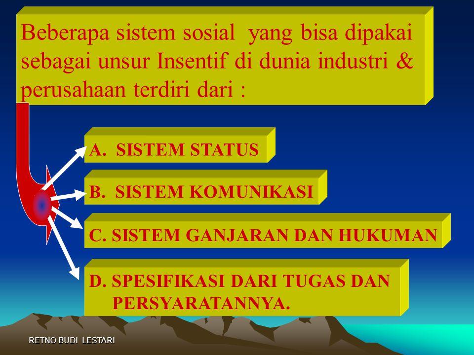 Beberapa sistem sosial yang bisa dipakai