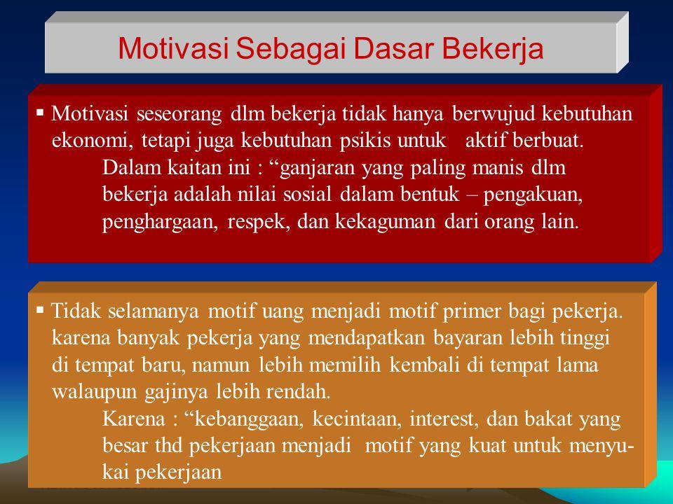 Motivasi Sebagai Dasar Bekerja