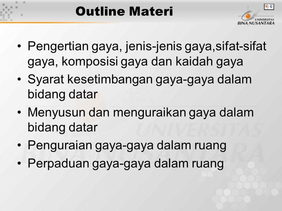 Outline Materi Pengertian gaya, jenis-jenis gaya,sifat-sifat gaya, komposisi gaya dan kaidah gaya. Syarat kesetimbangan gaya-gaya dalam bidang datar.