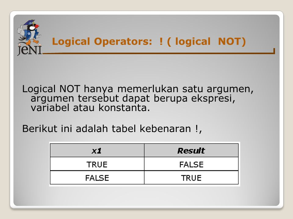 Logical Operators: ! ( logical NOT)