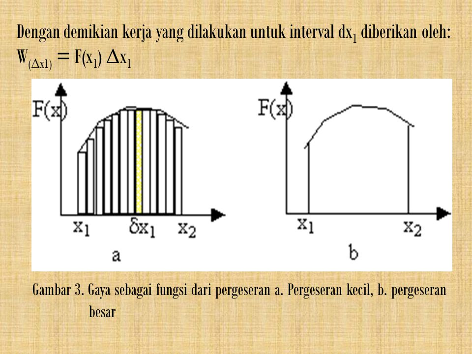 Dengan demikian kerja yang dilakukan untuk interval dx1 diberikan oleh: