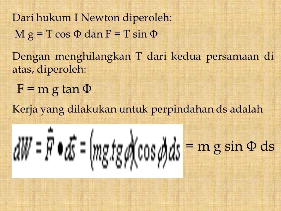 = m g sin Φ ds F = m g tan Φ Dari hukum I Newton diperoleh: