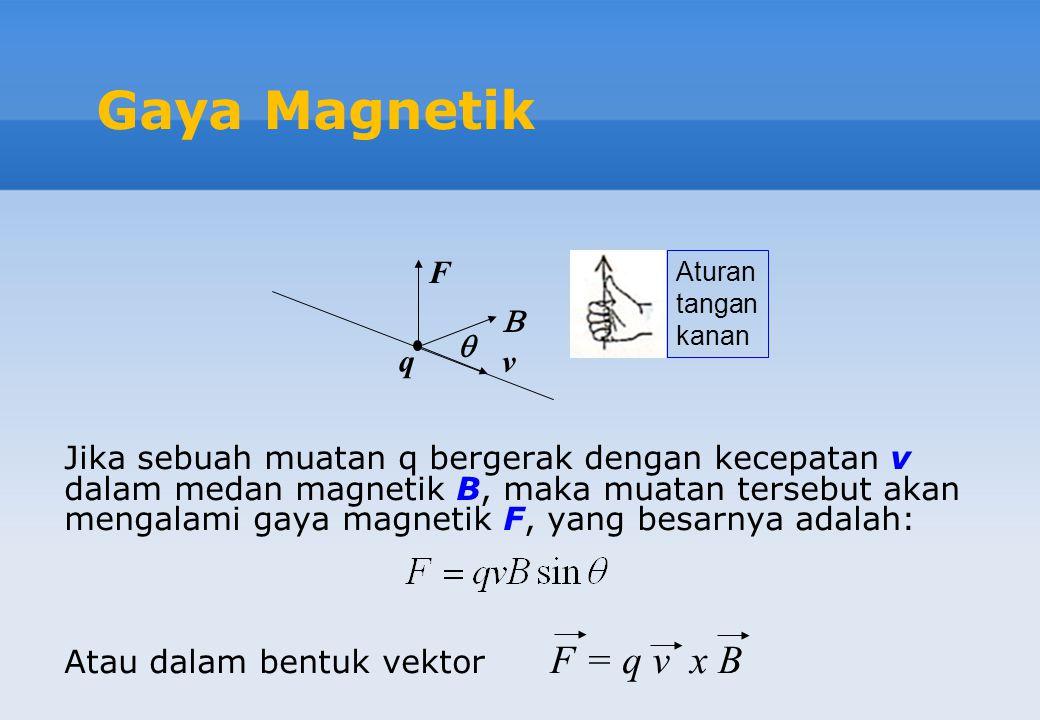 Gaya Magnetik F. Aturan tangan kanan. B.