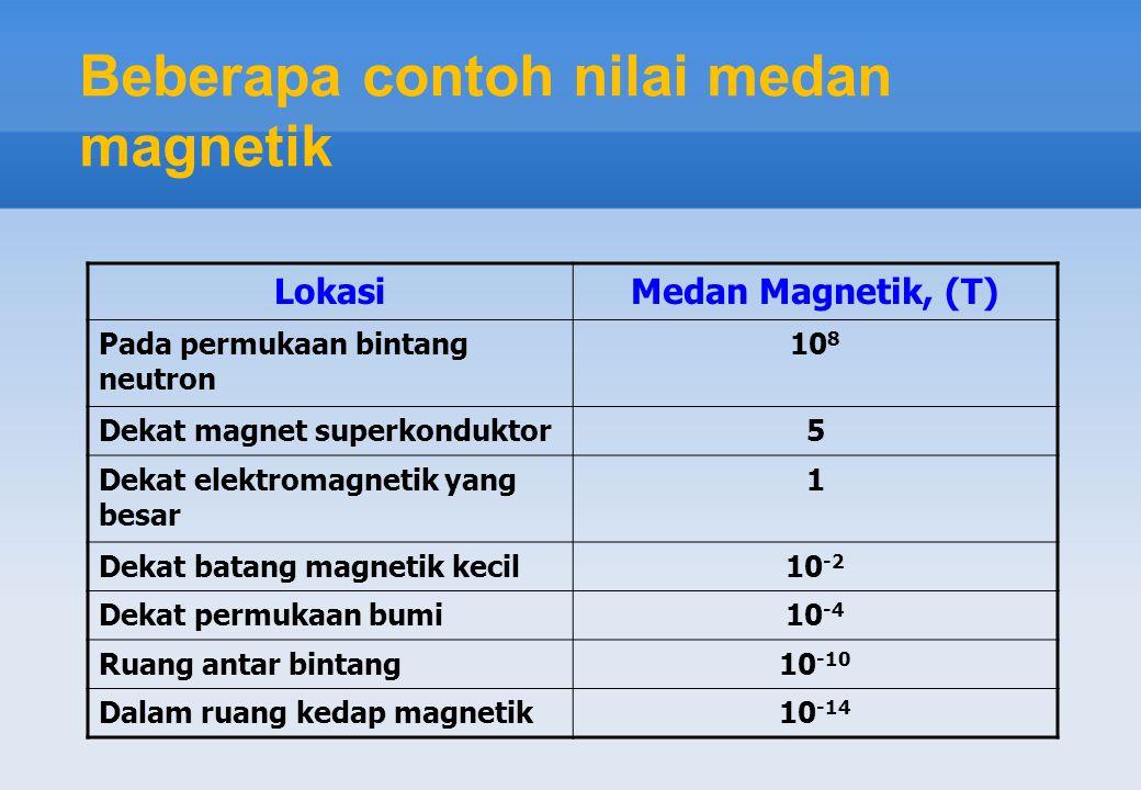 Beberapa contoh nilai medan magnetik