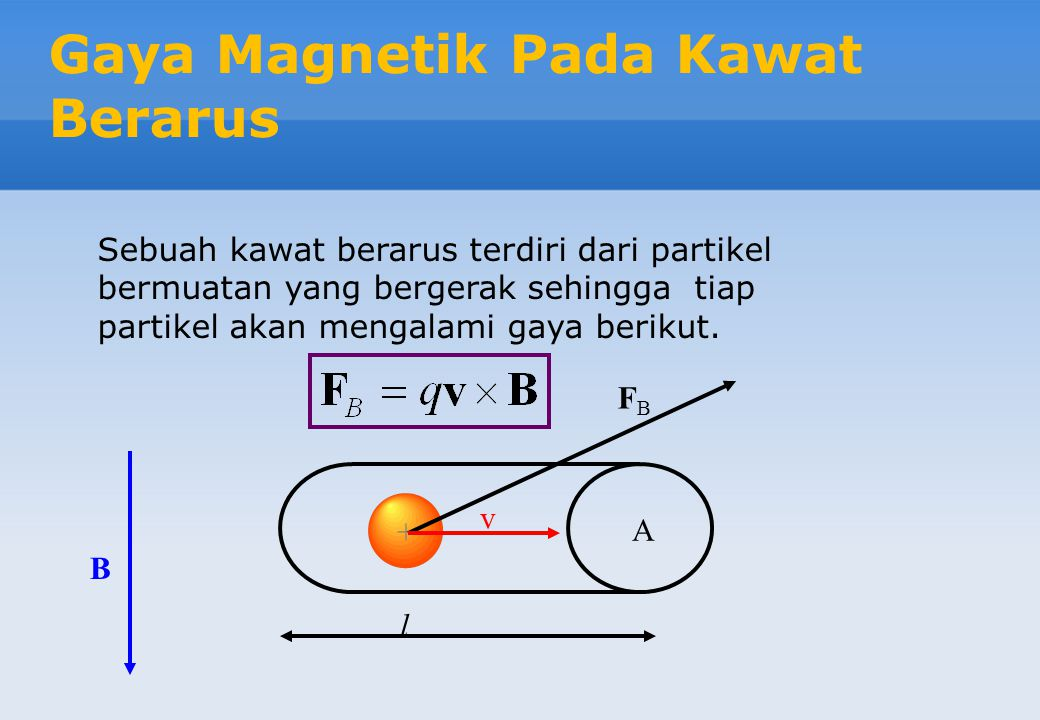 Gaya Magnetik Pada Kawat Berarus