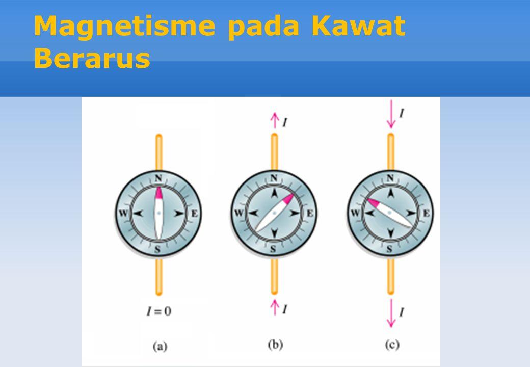 Magnetisme pada Kawat Berarus