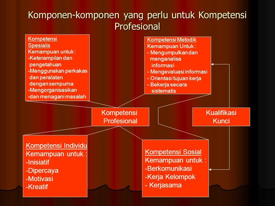 Komponen-komponen yang perlu untuk Kompetensi Profesional