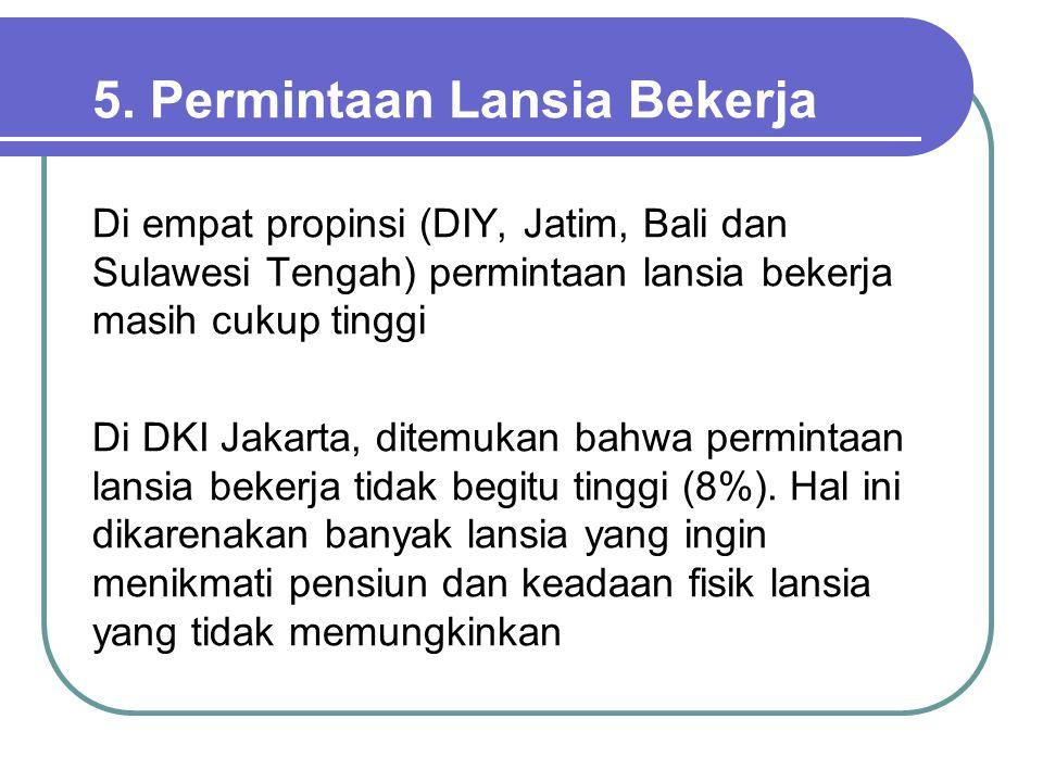 5. Permintaan Lansia Bekerja