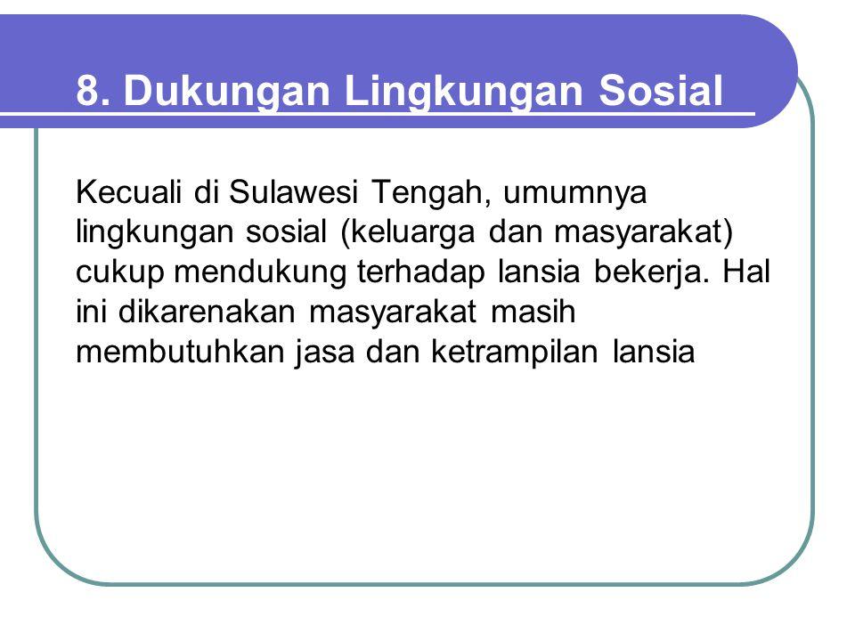 8. Dukungan Lingkungan Sosial