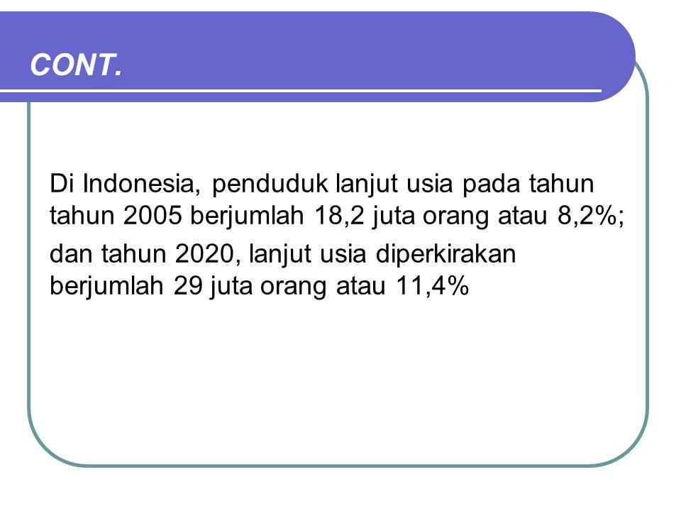 Cont. Di Indonesia, penduduk lanjut usia pada tahun tahun 2005 berjumlah 18,2 juta orang atau 8,2%;