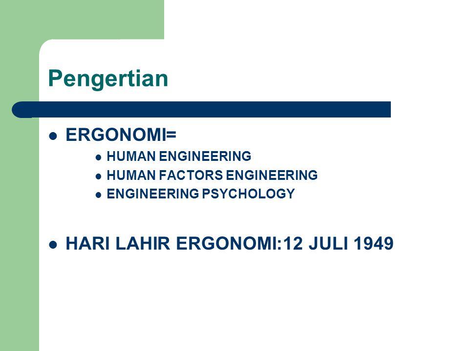 Pengertian ERGONOMI= HARI LAHIR ERGONOMI:12 JULI 1949