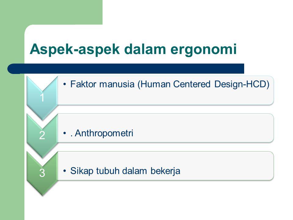 Aspek-aspek dalam ergonomi