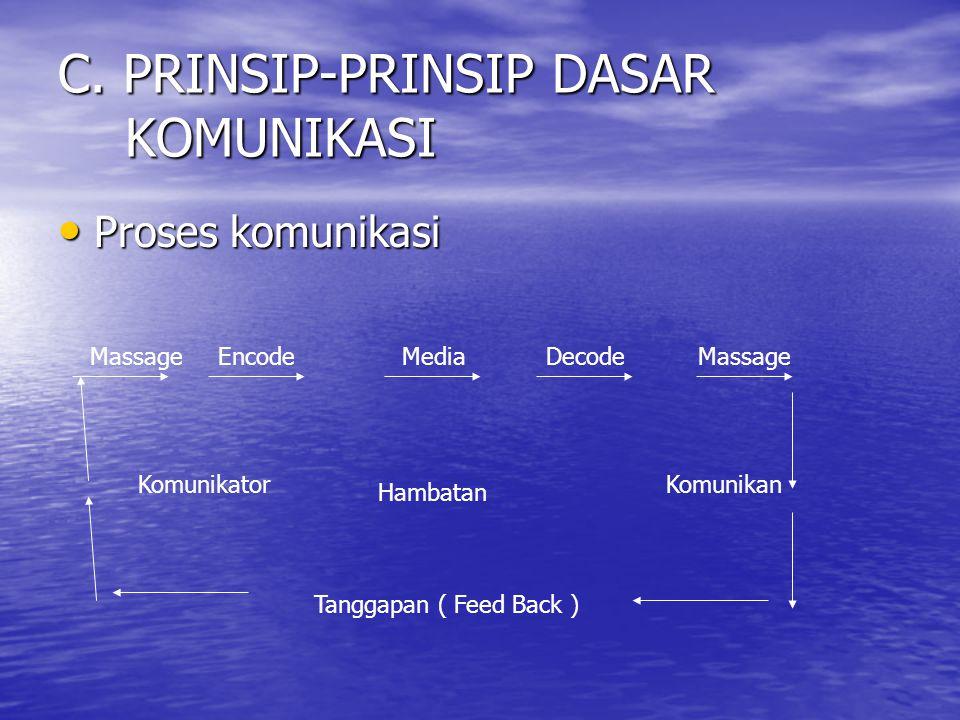 C. PRINSIP-PRINSIP DASAR KOMUNIKASI
