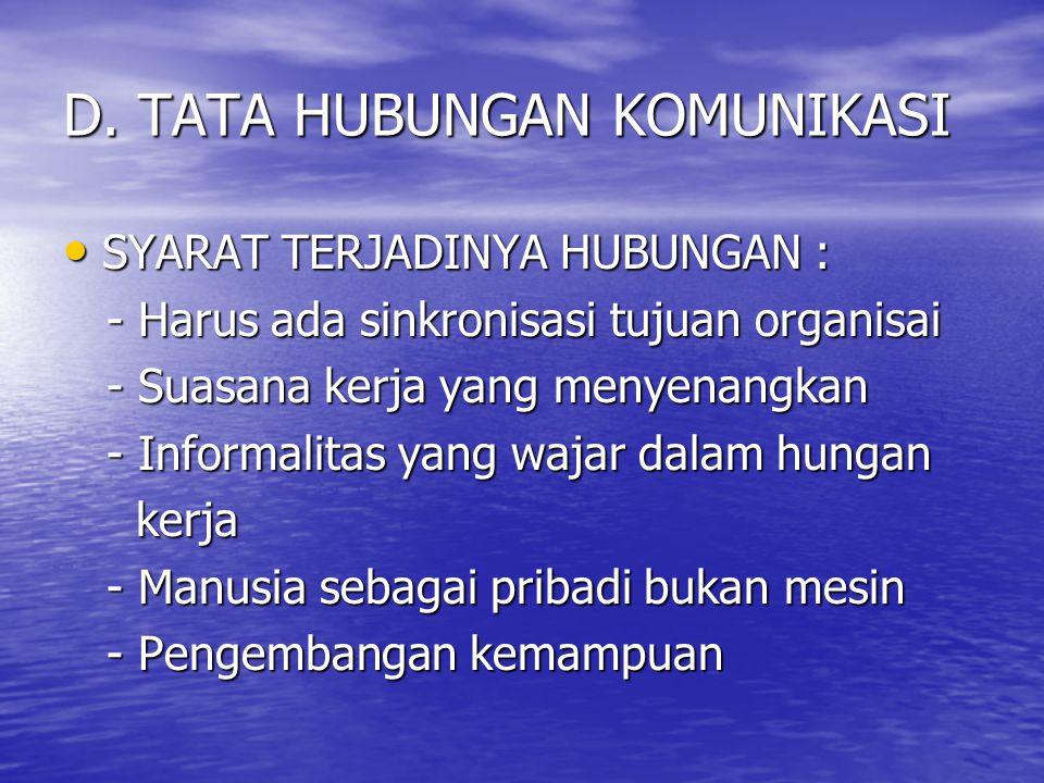 D. TATA HUBUNGAN KOMUNIKASI