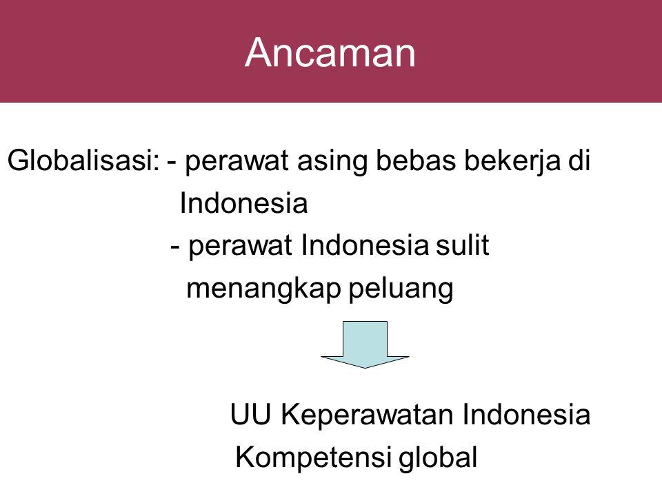 Ancaman Globalisasi: - perawat asing bebas bekerja di Indonesia