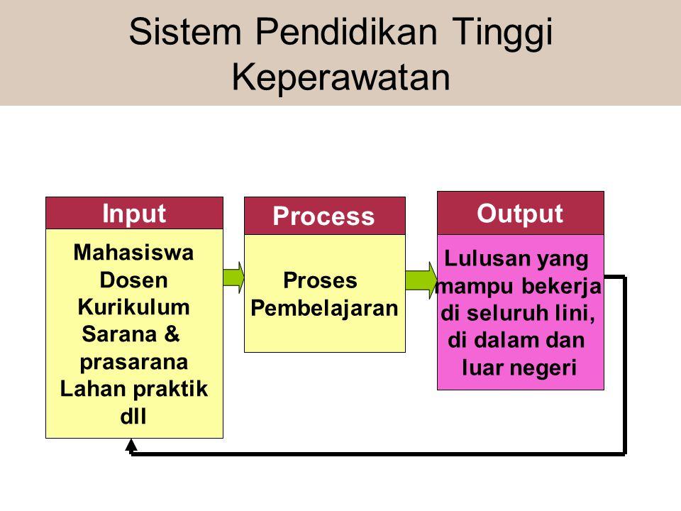 Sistem Pendidikan Tinggi Keperawatan