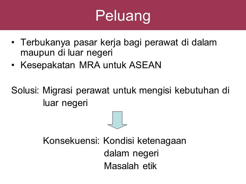 Peluang Terbukanya pasar kerja bagi perawat di dalam maupun di luar negeri. Kesepakatan MRA untuk ASEAN.
