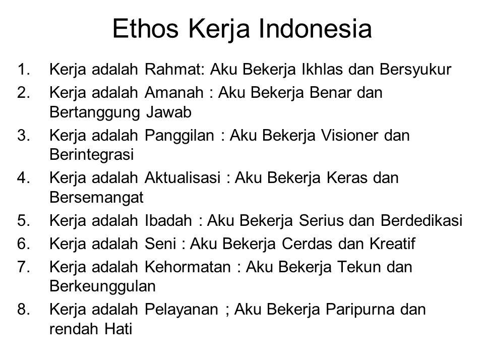 Ethos Kerja Indonesia Kerja adalah Rahmat: Aku Bekerja Ikhlas dan Bersyukur. Kerja adalah Amanah : Aku Bekerja Benar dan Bertanggung Jawab.