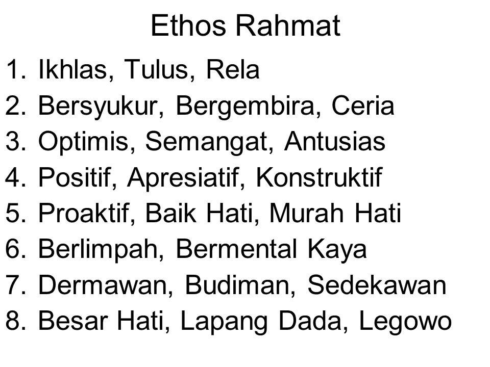 Ethos Rahmat Ikhlas, Tulus, Rela Bersyukur, Bergembira, Ceria