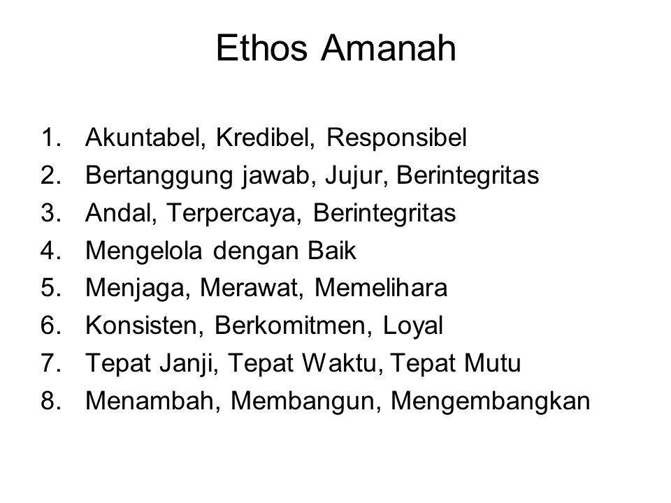 Ethos Amanah Akuntabel, Kredibel, Responsibel