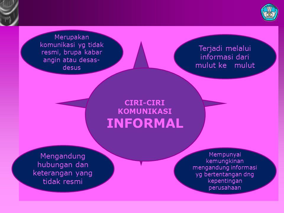 CIRI-CIRI KOMUNIKASI INFORMAL