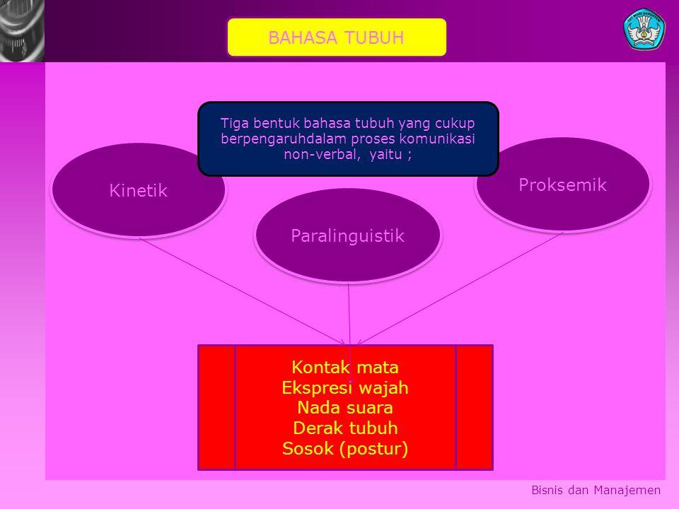 BAHASA TUBUH Proksemik Kinetik Paralinguistik Kontak mata