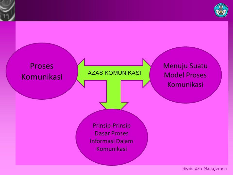 Proses Komunikasi Menuju Suatu Model Proses Komunikasi