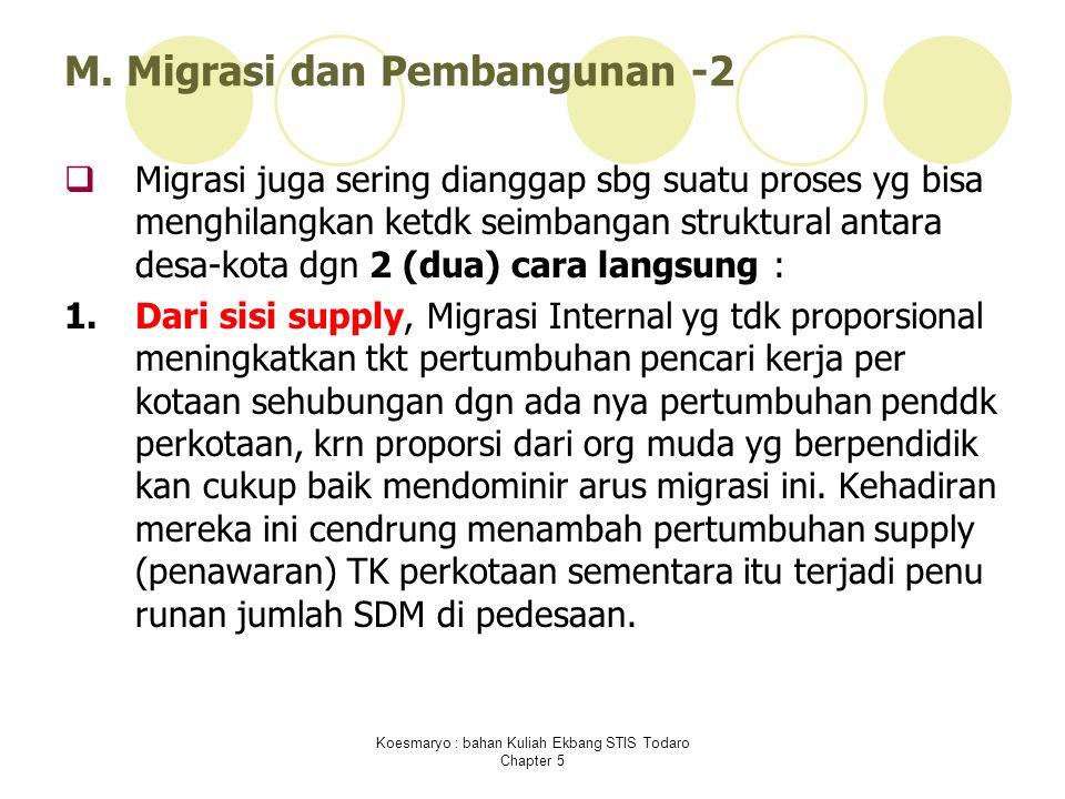 M. Migrasi dan Pembangunan -2
